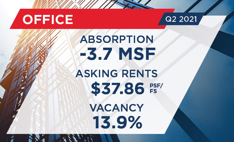 Office_21Q2_Report_Card