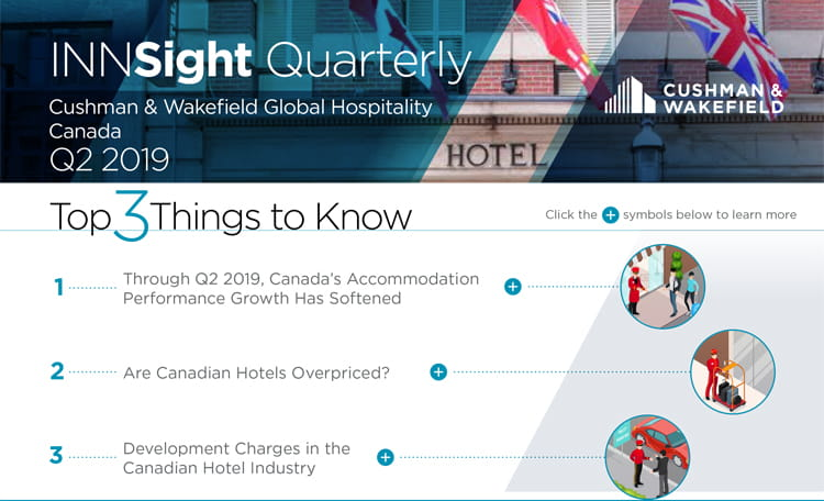 Q2 2019 INNSight Quarterly