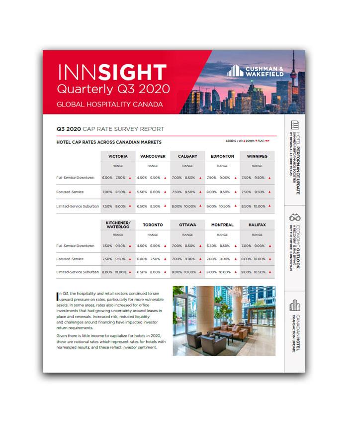 q3 2020 innsight report (image)