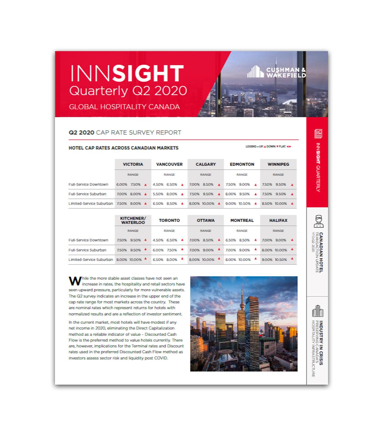 q2 2020 canada innsight report (image)