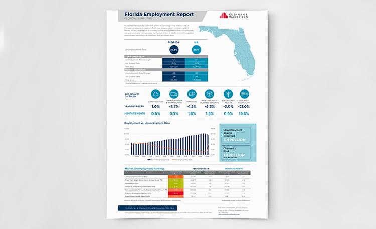 2020 08 FL Employment Report 750x456