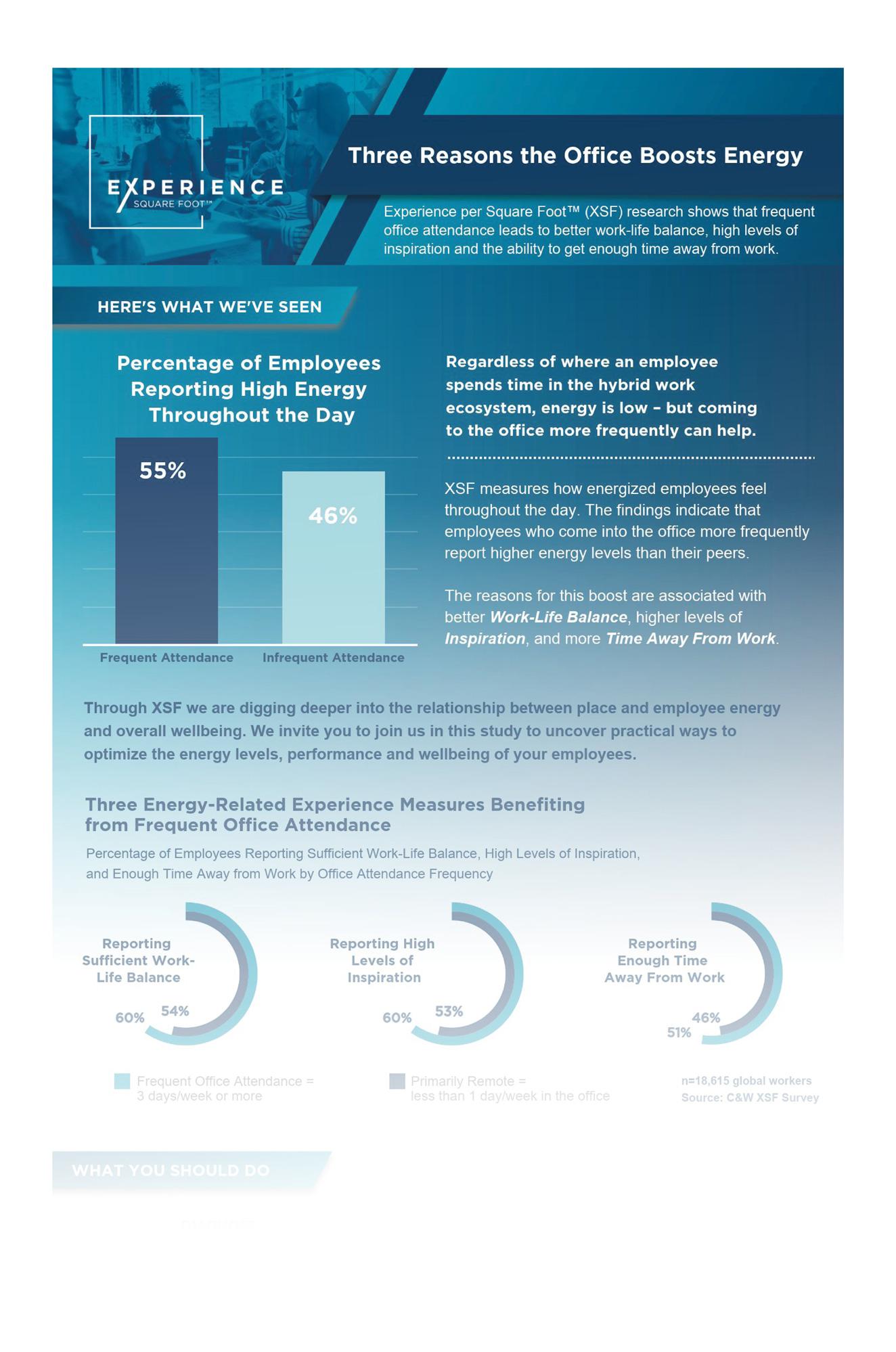 XSF Energy Boosts (image)
