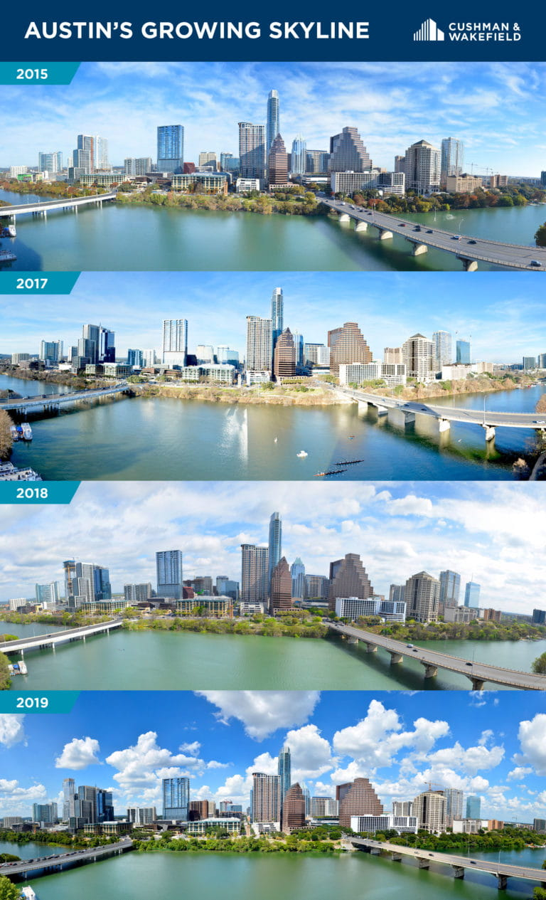 Austin's Skyline Transition of Growth
