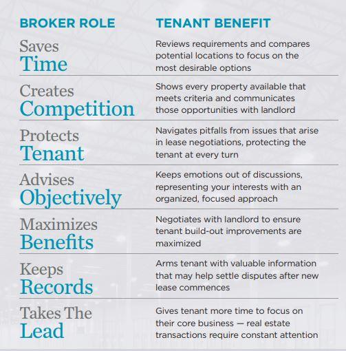 Maximizing Value Infographic-1