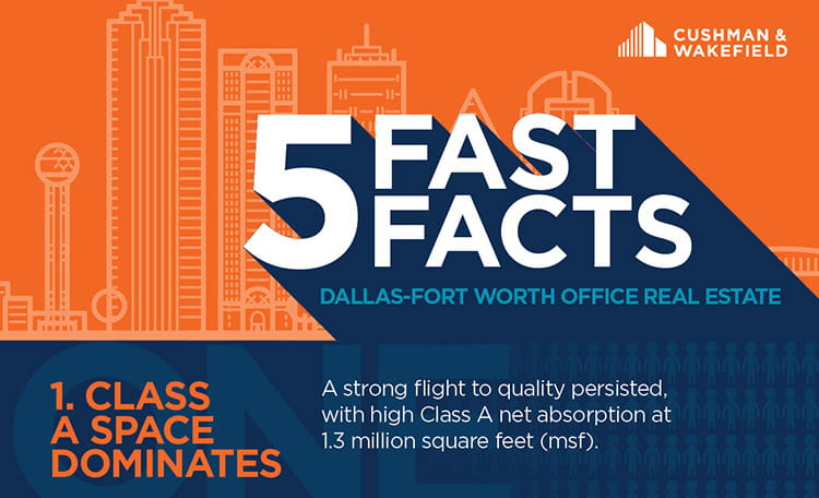 Dallas Office Fast Facts Q3 2019