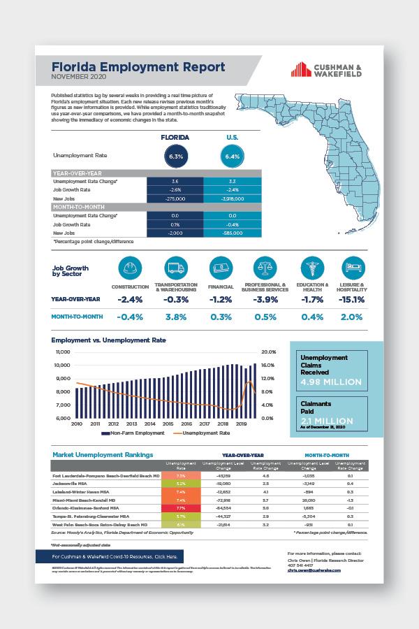FL Employment Report November 2020