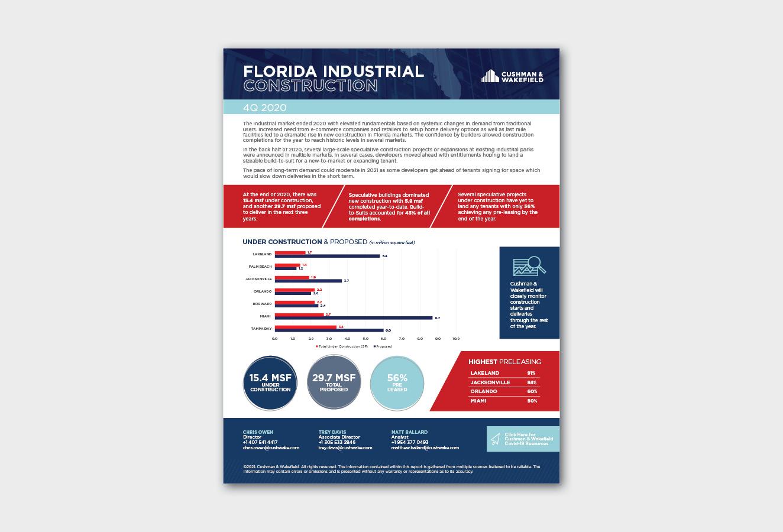 FL Industrial Construction Report Q42020