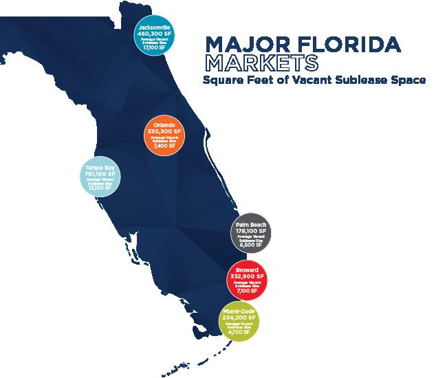 Florida Office Sublease Market