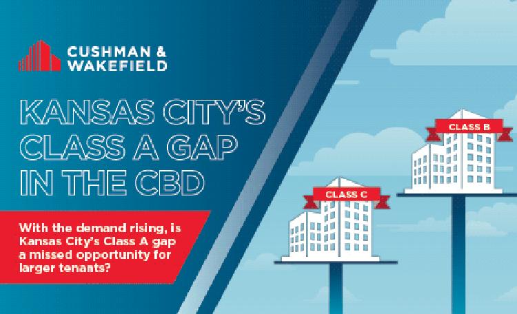 Kansas City's Class A CBD Gap