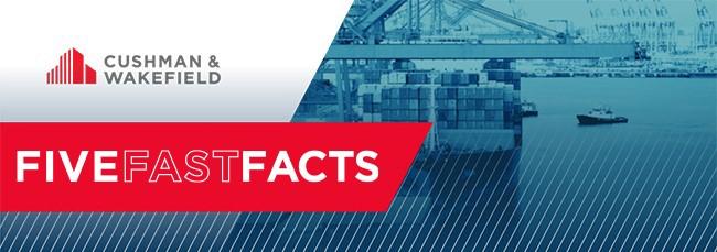 Five Fast Facts Ports of LA