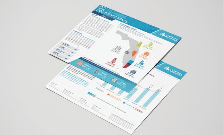 FL Office Rent Cost Report 750x456