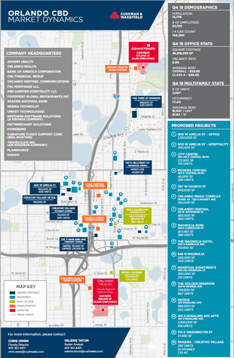 Orlando CBD Development Map