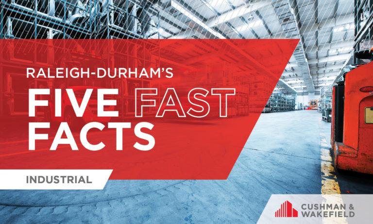 Raleigh-Durham FFFacts-IndustrialQ2 banner