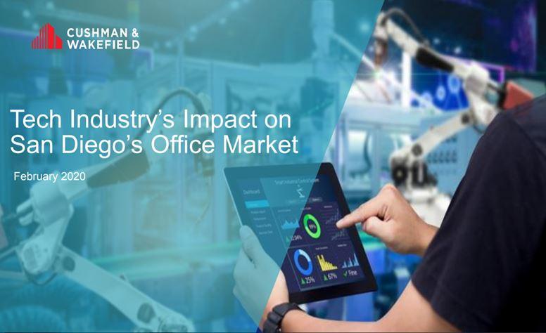 Tech Industry's Impact on San Diego's Office Market