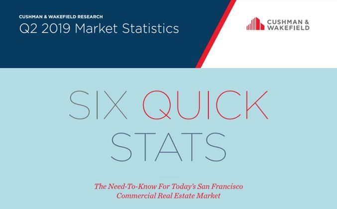 San Francisco Quick Stats