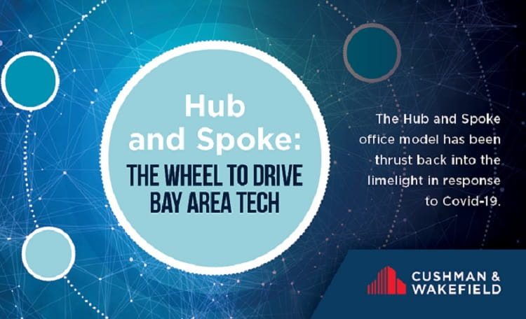 Bay Area Hub and Spoke