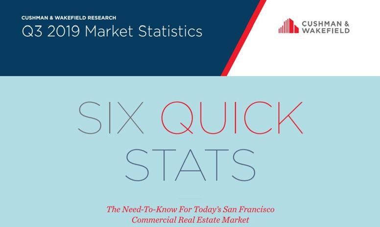 Six Quick Stats for San Francisco Q3 2019