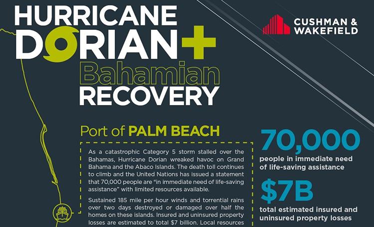 Hurricane Dorian Recovery-Card