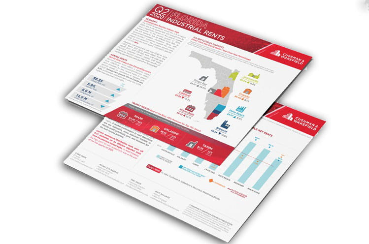 Article Cover South Florida Industrial (image)