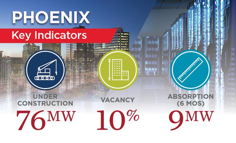 DataCenter-MB-KeyIn-Phoenix