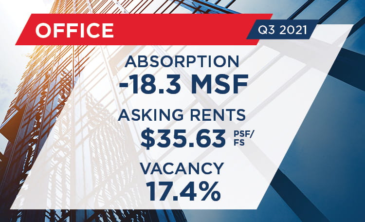 Office_21Q3_Report_Card