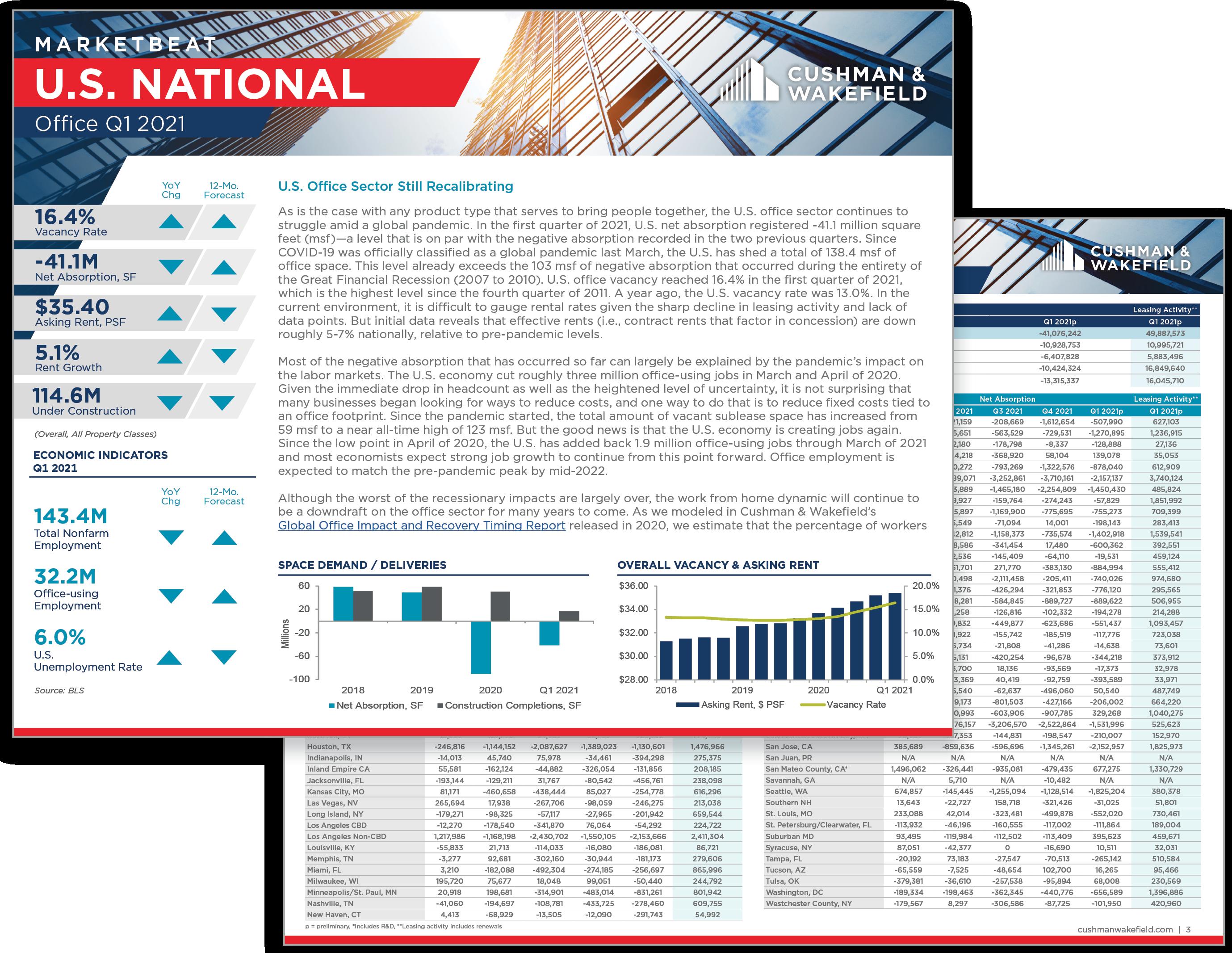 Q2 2020 US Retail MarketBeat Report Thumbnail