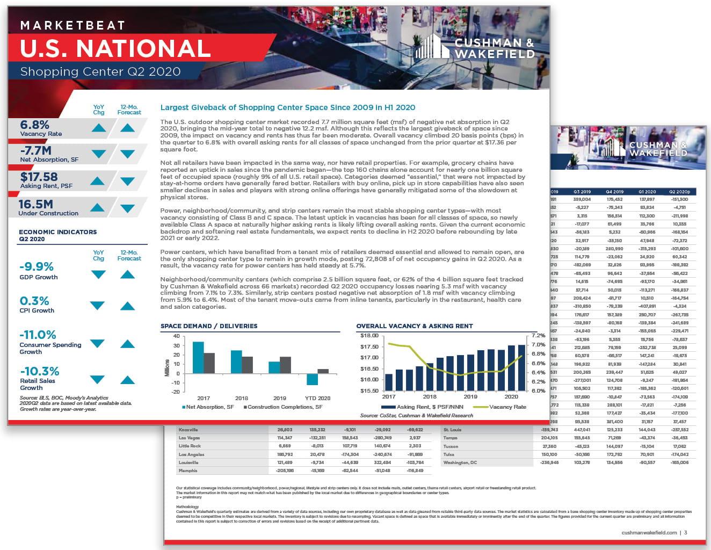 Q2 2020 US Office MarketBeat Report Thumbnail