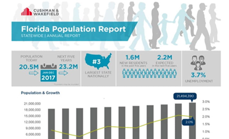 2018 Florida Population Report