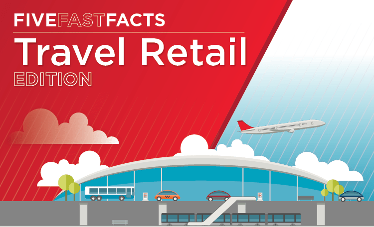 Five Fast Facts Travel Retail Infographic