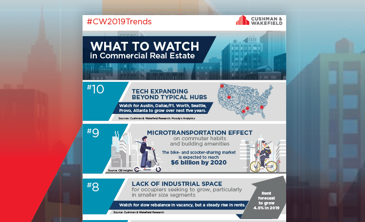 #cwtrends what to watch in 2019