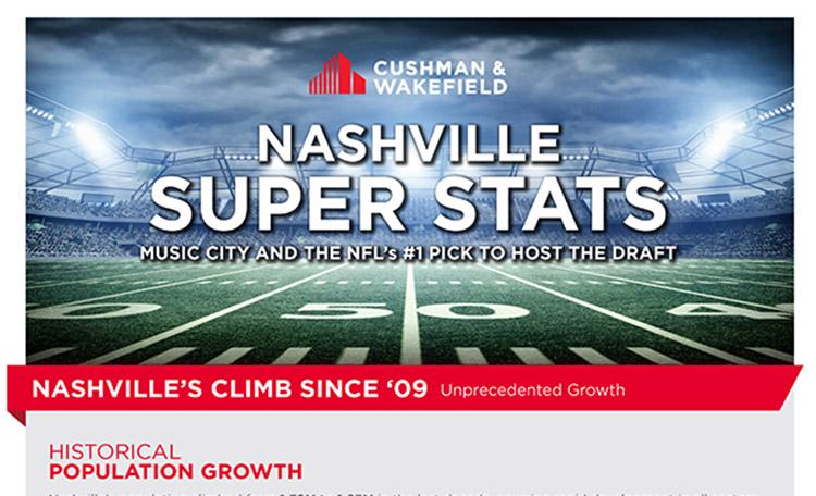 2019 Nashville Super Stats