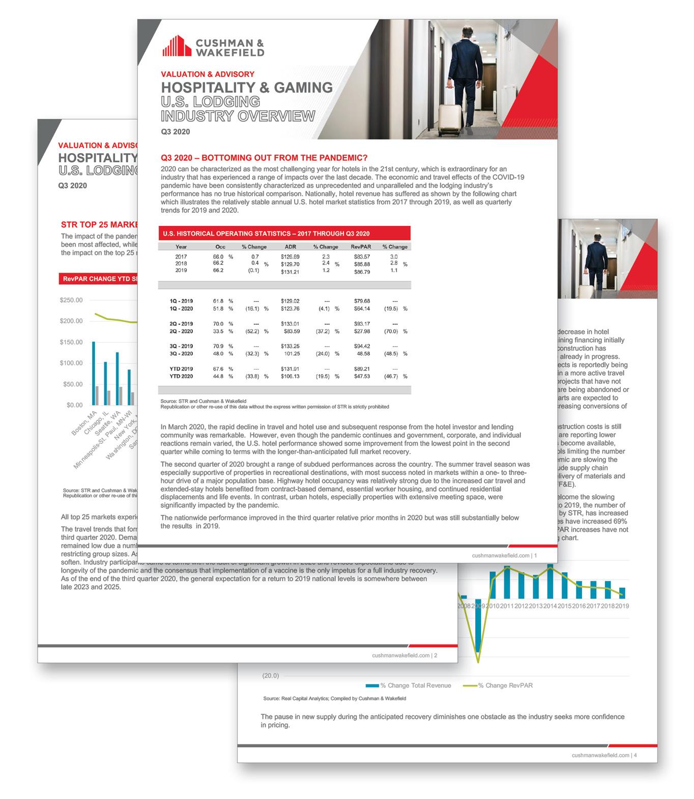 VA Hospitality Q3 2020 Report (image)