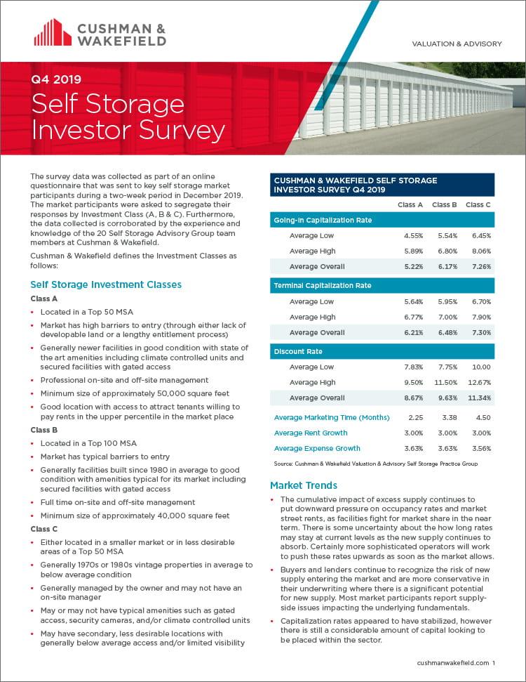 self storage investment survey