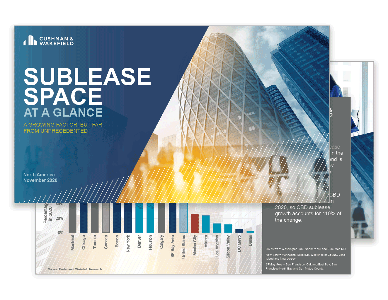 Sublease Space (image)