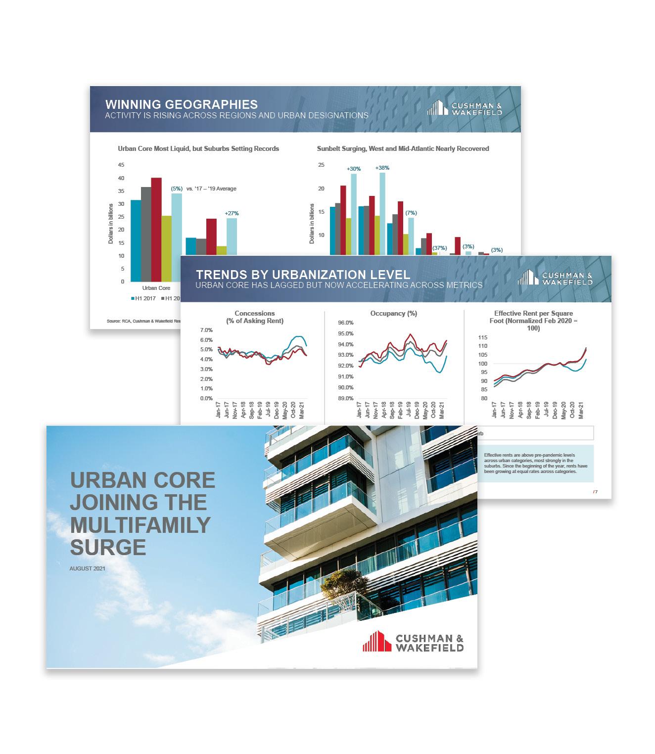 Urban-Core-Multifamily-Thumbnail
