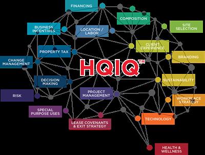 HQIQ Headquarters Consulting
