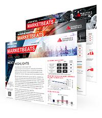 marketbeats