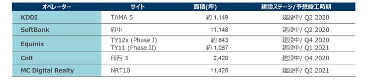 Japan Marketbeat Report
