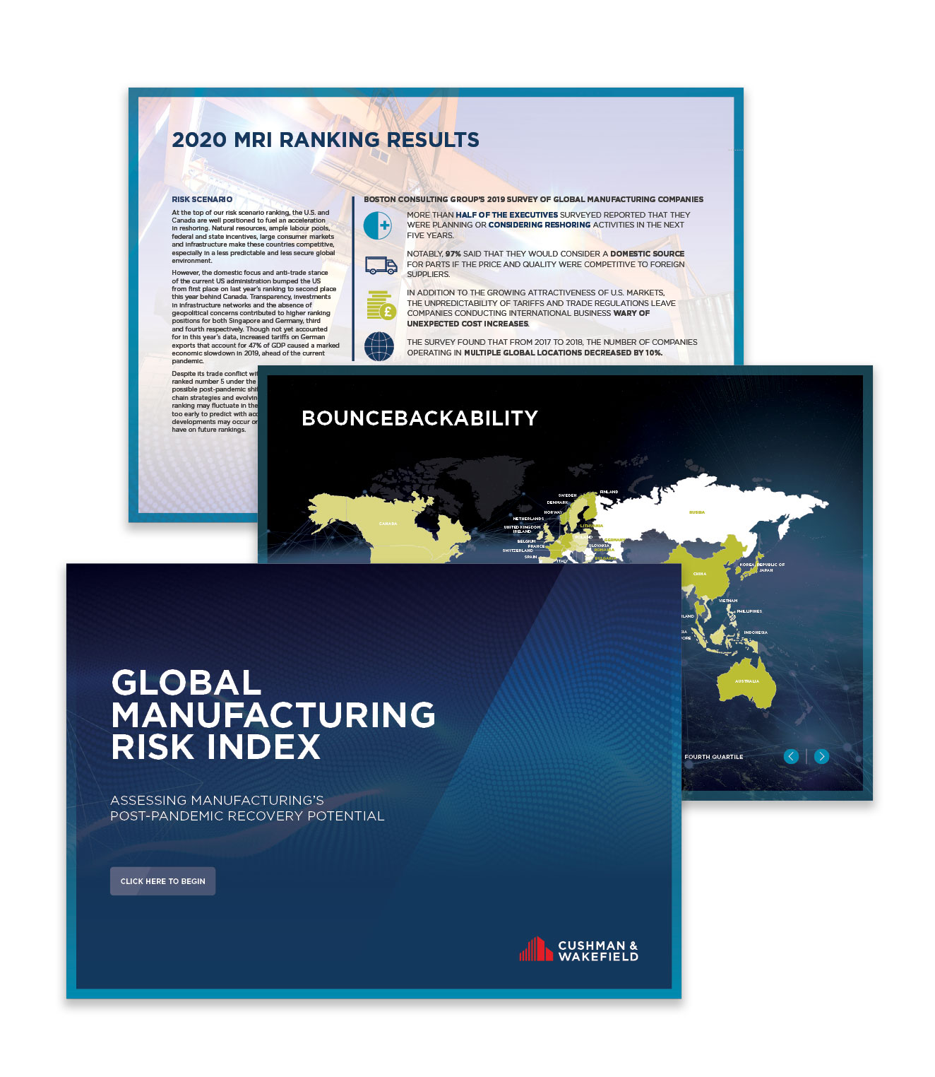 Manufacturing Risk Index 2020
