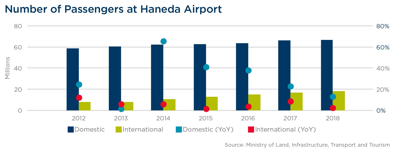 Haneda2
