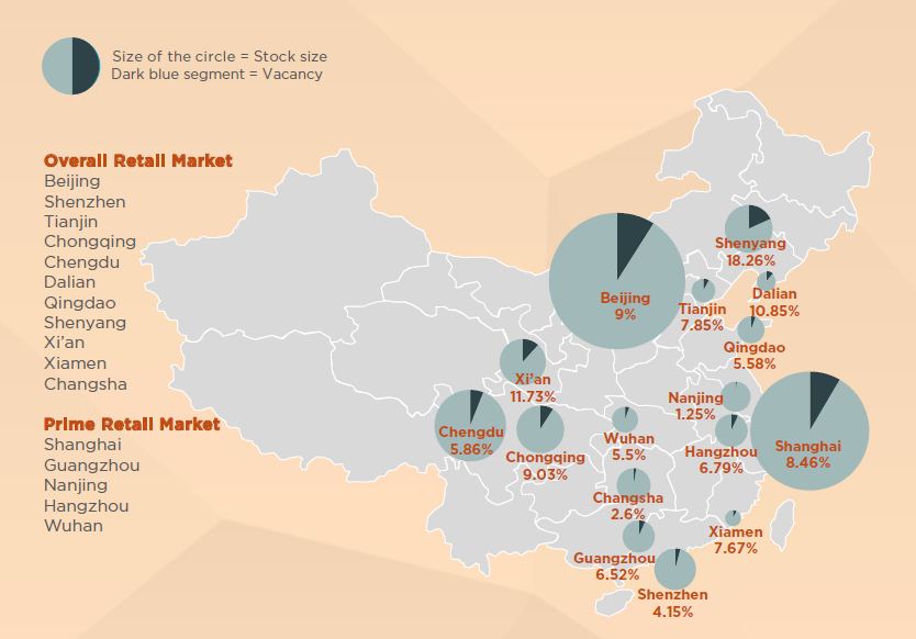 Looking Beyond COVID-19: Consequential changes to expect for retail in China
