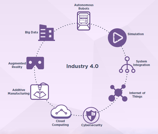 Looking Beyond COVID-19: Going for Industry 4.0 in China