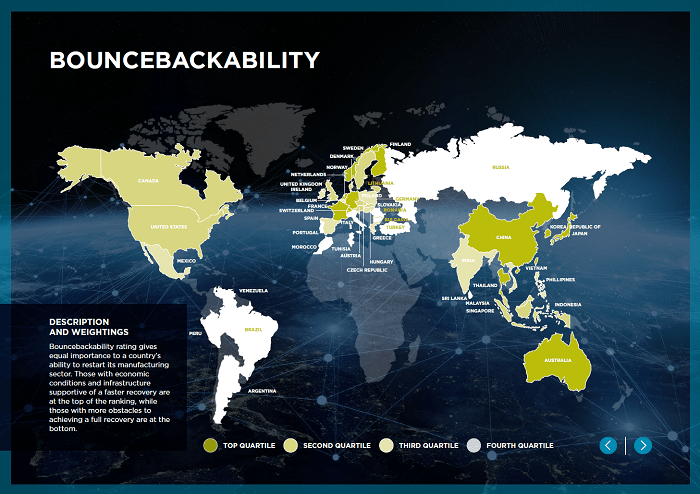Bouncebackability, manufacturing risk index, map