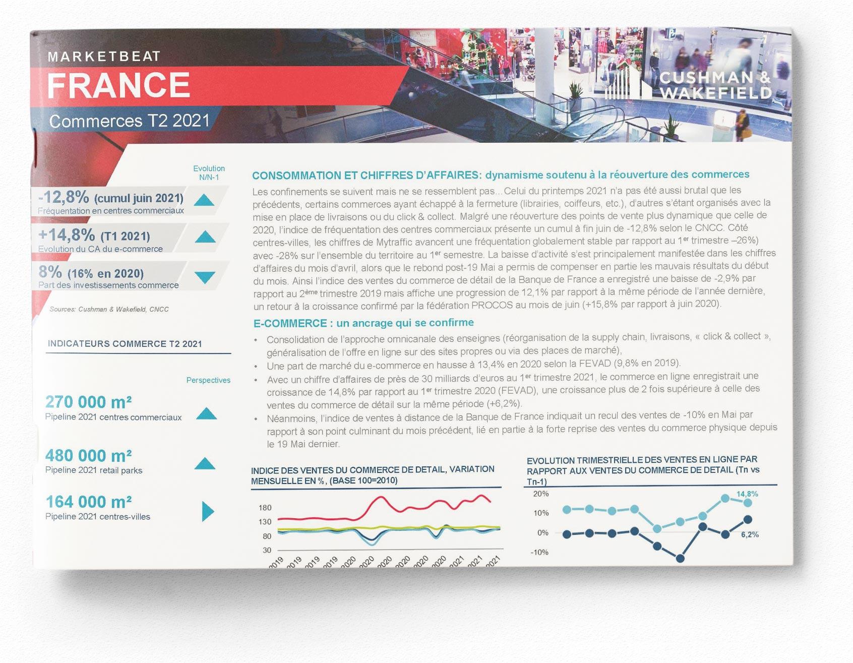 Marketbeat Commerces France (last report)