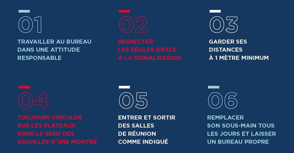 6 Feet Office France