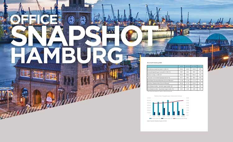 OA Snapshot Hamburg Büromarkt