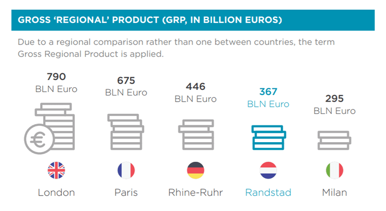 GROSS 'REGIONAL' PRODUCT (GRP, IN BILLION EUROS)