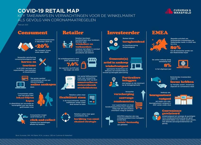COVID-19 Retail map editie 4 adfbeelding