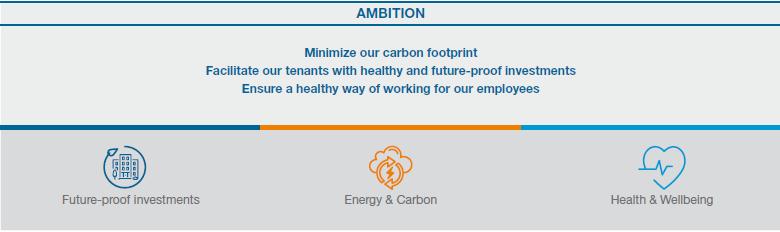 NSI duurzaamheidsstrategie