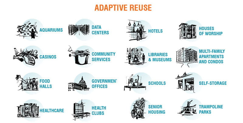 adaptive reuse (image)